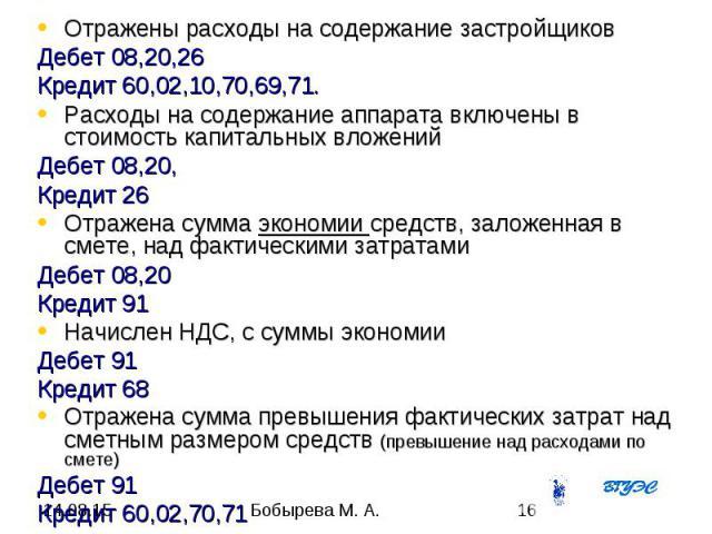 микрозаймы онлайн список украина