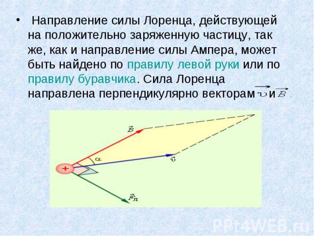 Направление силы Лоренца, действующей на положительно заряженную частицу, так же, как и направление силы Ампера, может быть найдено по правилу левой руки или по правилу буравчика. Сила Лоренца направлена перпендикулярно векторам и Направление силы Л…