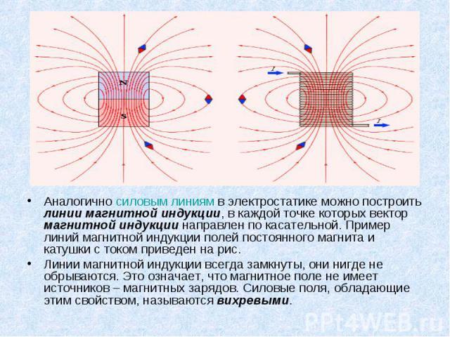 Аналогично силовым линиям в электростатике можно построить линии магнитной индукции, в каждой точке которых вектор магнитной индукции направлен по касательной. Пример линий магнитной индукции полей постоянного магнита и катушки с током приведен на р…