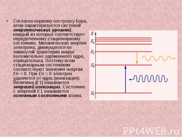 Согласно первому постулату Бора, атом характеризуется системой энергетических уровней, каждый из которых соответствует определенному стационарному состоянию. Механическая энергия электрона, движущегося по замкнутой траектории вокруг положительно зар…