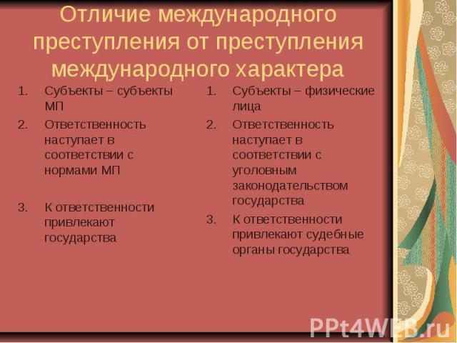 Отличие международного преступления от преступления международного характера Субъекты – субъекты МП Ответственность наступает в соответствии с нормами МП К ответственности привлекают государства