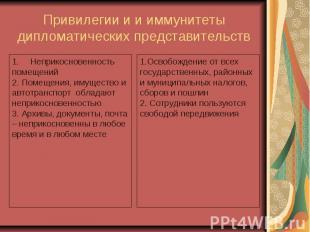 Привилегии и и иммунитеты дипломатических представительств Неприкосновенность по