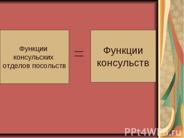 Функции консульств