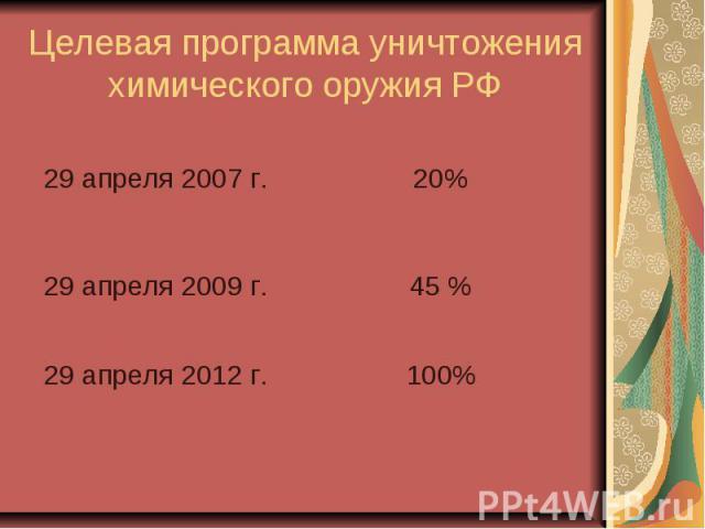 Целевая программа уничтожения химического оружия РФ