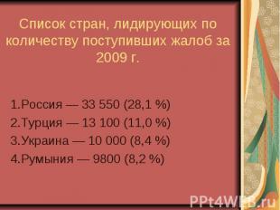 Список стран, лидирующих по количеству поступивших жалоб за 2009 г. 1.Россия&nbs