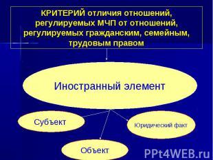 КРИТЕРИЙ отличия отношений, регулируемых МЧП от отношений, регулируемых гражданс