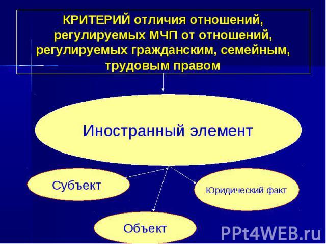 КРИТЕРИЙ отличия отношений, регулируемых МЧП от отношений, регулируемых гражданским, семейным, трудовым правом
