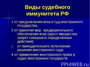 Виды судебного иммунитета РФ 1 от предъявления иска в суд иностранного государст