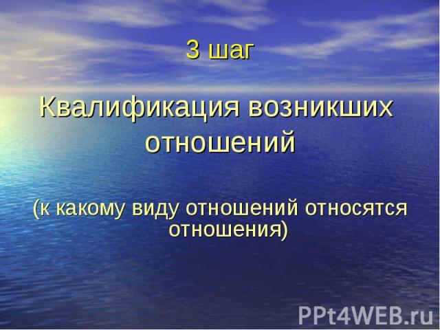 3 шаг Квалификация возникших отношений (к какому виду отношений относятся отношения)