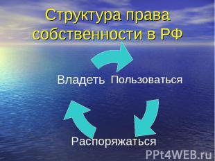 Структура права собственности в РФ