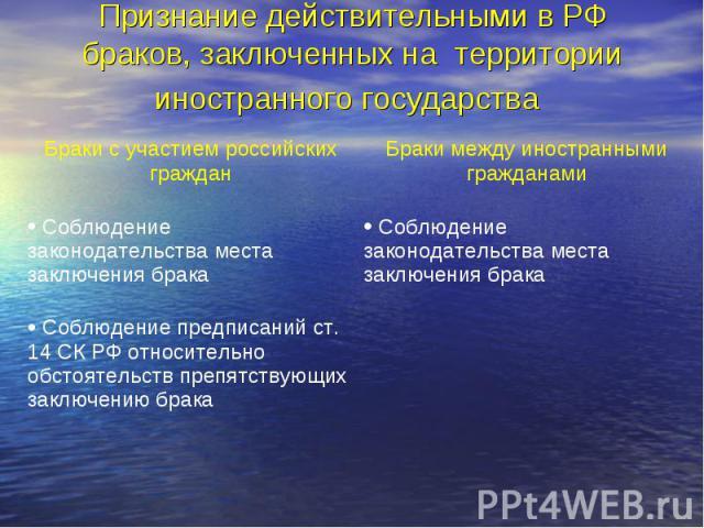 Признание действительными в РФ браков, заключенных на территории иностранного государства