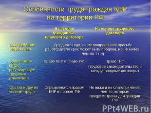Особенности труда граждан КНР на территории РФ