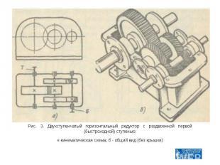 Рис. 3. Двухступенчатый горизонтальный редуктор с раздвоенной первой (быстроходн