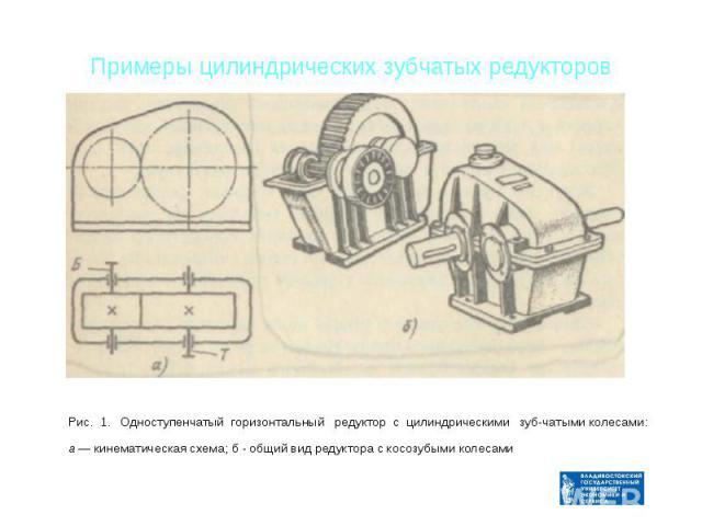 Примеры цилиндрических зубчатых редукторов Рис. 1. Одноступенчатый горизонтальный редуктор с цилиндрическими зубчатыми колесами: а — кинематическая схема; б - общий вид редуктора с косозубыми колесами
