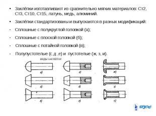 Заклёпки изготавливают из сравнительно мягких материалов: Ст2, Ст3, Ст10, Ст15,