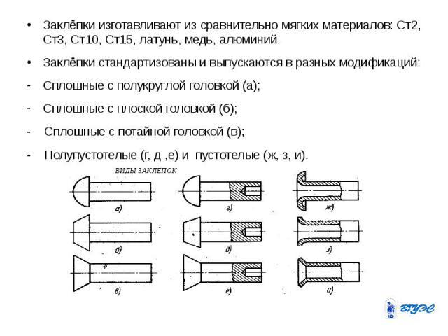 Заклёпки изготавливают из сравнительно мягких материалов: Ст2, Ст3, Ст10, Ст15, латунь, медь, алюминий. Заклёпки стандартизованы и выпускаются в разных модификаций: Сплошные с полукруглой головкой (а); Сплошные с плоской головкой (б); - Сплошные с п…