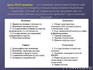 Цель РЕSТ-анализа — отслеживание (мониторинг) изменений макросреды по четыр