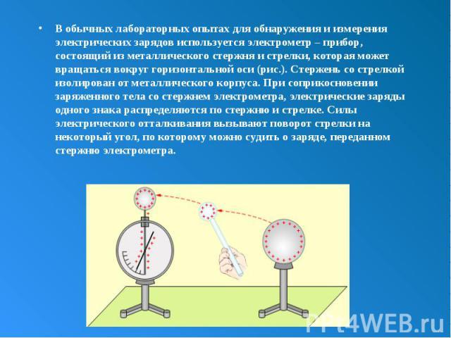 В обычных лабораторных опытах для обнаружения и измерения электрических зарядов используется электрометр – прибор, состоящий из металлического стержня и стрелки, которая может вращаться вокруг горизонтальной оси (рис.). Стержень со стрелкой изолиров…