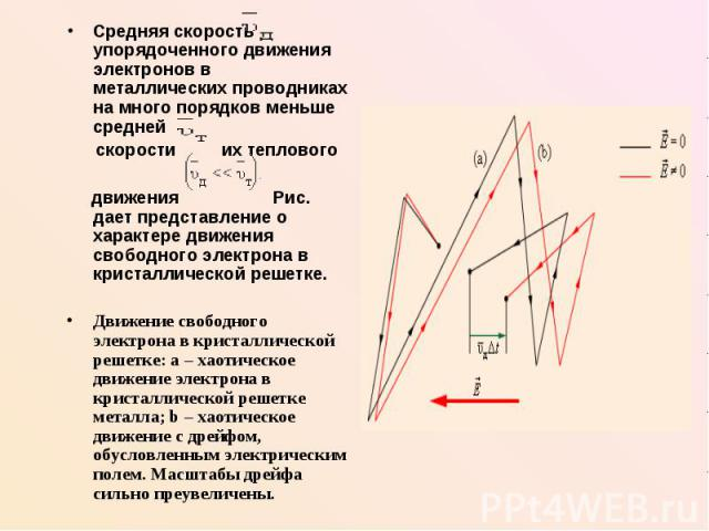 Средняя скорость упорядоченного движения электронов в металлических проводниках на много порядков меньше средней Средняя скорость упорядоченного движения электронов в металлических проводниках на много порядков меньше средней скорости их теплового д…
