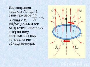 Иллюстрация правила Ленца. В этом примере Иллюстрация правила Ленца. В этом прим