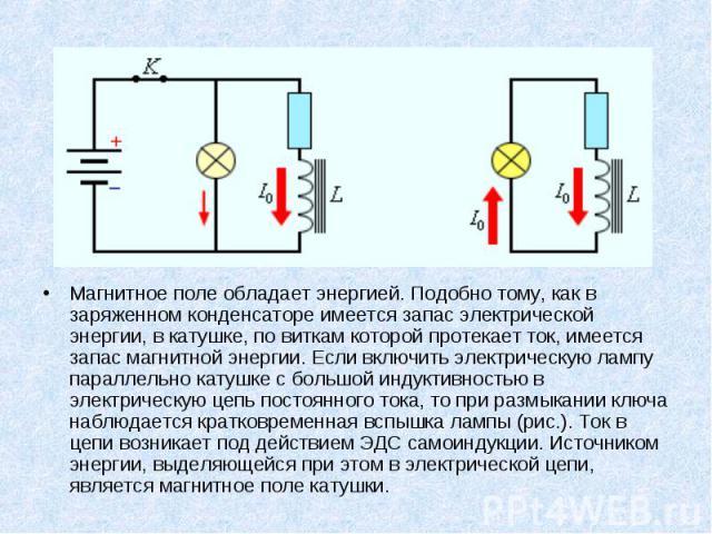 Магнитное поле обладает энергией. Подобно тому, как в заряженном конденсаторе имеется запас электрической энергии, в катушке, по виткам которой протекает ток, имеется запас магнитной энергии. Если включить электрическую лампу параллельно катушке с б…