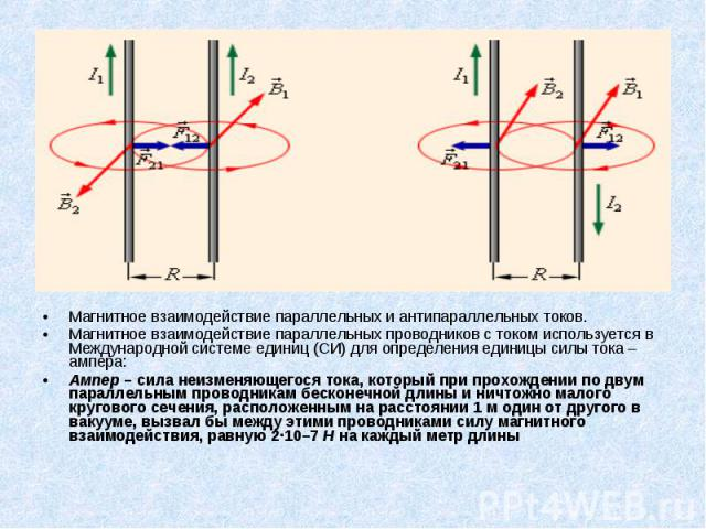 Магнитное взаимодействие параллельных и антипараллельных токов. Магнитное взаимодействие параллельных и антипараллельных токов. Магнитное взаимодействие параллельных проводников с током используется в Международной системе единиц (СИ) для определени…