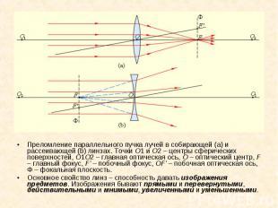 Преломление параллельного пучка лучей в собирающей(a) и рассеивающей