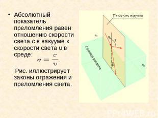 Абсолютный показатель преломления равен отношению скорости света c в вакууме к с