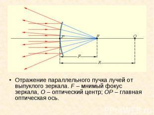 Отражение параллельного пучка лучей от выпуклого зеркала. F – мнимый фокус зерка