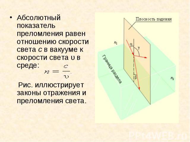 Абсолютный показатель преломления равен отношению скорости света c в вакууме к скорости света υ в среде: Абсолютный показатель преломления равен отношению скорости света c в вакууме к скорости света υ в среде: Рис.иллюстрирует законы отражения…