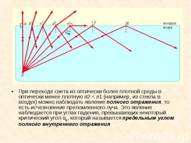 При переходе света из оптически более плотной среды в оптически менее плотную n2<n1 (например, из стекла в воздух) можно наблюдать явление полного отражения, то есть исчезновение преломленного луча. Это явление наблюдается при углах п…