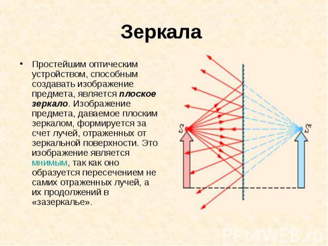 Зеркала Простейшим оптическим устройством, способным создавать изображение предмета, является плоское зеркало. Изображение предмета, даваемое плоским зеркалом, формируется за счет лучей, отраженных от зеркальной поверхности. Это изображение является…