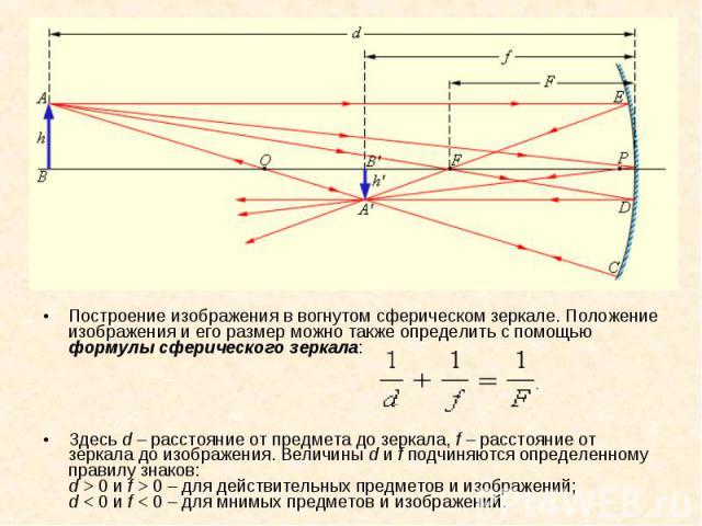 Построение изображения в вогнутом сферическом зеркале. Положение изображения и его размер можно также определить с помощью формулы сферического зеркала: Построение изображения в вогнутом сферическом зеркале. Положение изображения и его размер можно …