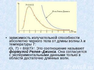 зависимость излучательной способности абсолютно черного тела от длины волны λ и