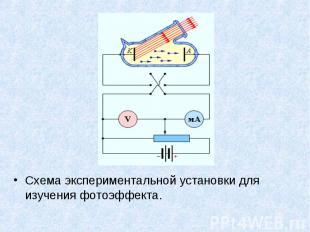 Схема экспериментальной установки для изучения фотоэффекта. Схема эксперименталь