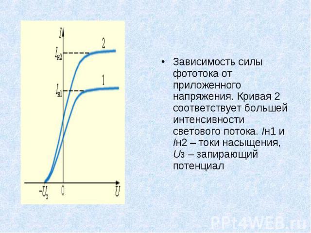Зависимость силы фототока от приложенного напряжения. Кривая 2 соответствует большей интенсивности светового потока. Iн1 и Iн2 – токи насыщения, Uз – запирающий потенциал Зависимость силы фототока от приложенного напряжения. Кривая 2 соответствует б…