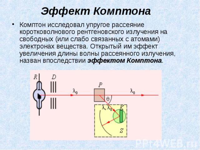 Эффект Комптона Комптон исследовал упругое рассеяние коротковолнового рентгеновского излучения на свободных (или слабо связанных с атомами) электронах вещества. Открытый им эффект увеличения длины волны рассеянного излучения, назван впоследствии эфф…