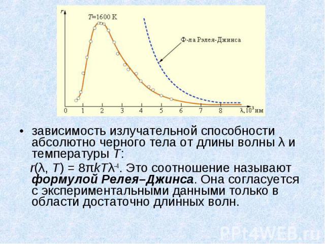 зависимость излучательной способности абсолютно черного тела от длины волны λ и температуры T: зависимость излучательной способности абсолютно черного тела от длины волны λ и температуры T: r(λ,T)=8πkTλ–4. Это соотношение называют …