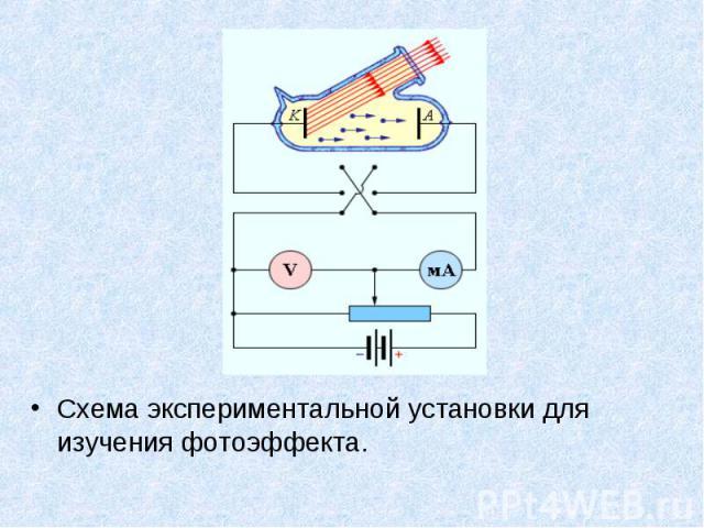 Схема экспериментальной установки для изучения фотоэффекта. Схема экспериментальной установки для изучения фотоэффекта.