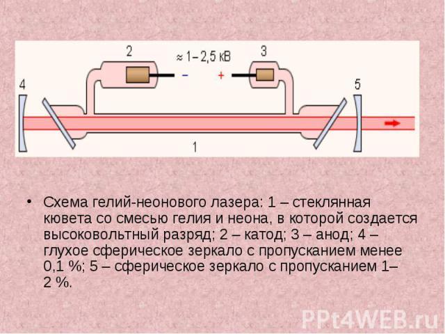 Схема гелий-неонового лазера: 1 – стеклянная кювета со смесью гелия и неона, в которой создается высоковольтный разряд; 2 – катод; 3 – анод; 4 – глухое сферическое зеркало с пропусканием менее 0,1%; 5 – сферическое зеркало с пропусканием 1–2&n…