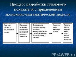 Процесс разработки планового показателя с применением экономико-математической м