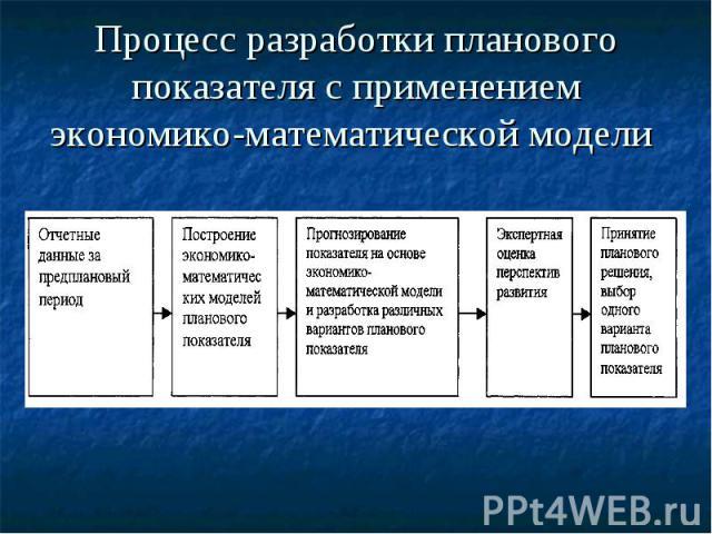 Процесс разработки планового показателя с применением экономико-математической модели
