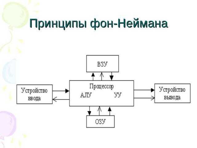 Принципы фон-Неймана
