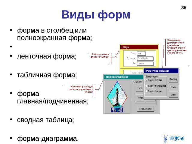 Виды форм форма в столбец или полноэкранная форма; ленточная форма; табличная форма; форма главная/подчиненная; сводная таблица; форма-диаграмма.