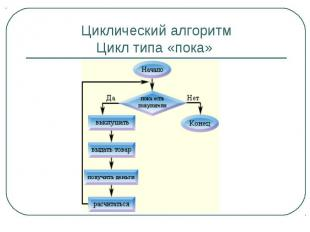 Циклический алгоритм Цикл типа «пока»