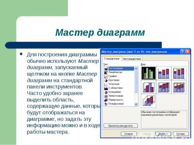 Для построения диаграммы обычно используют Мастер диаграмм, запускаемый щелчком на кнопке Мастер диаграмм на стандартной панели инструментов. Часто удобно заранее выделить область, содержащую данные, которые будут отображаться на диаграмме, но задат…