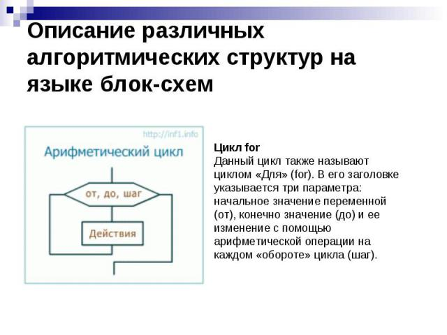 Описание различных алгоритмических структур на языке блок-схем