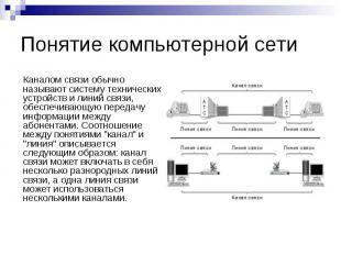 Понятие компьютерной сети Каналом связи обычно называют систему технических устр
