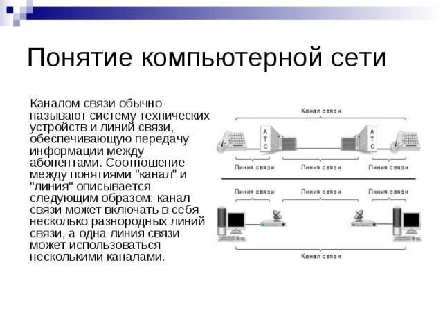 """Понятие компьютерной сети Каналом связи обычно называют систему технических устройств и линий связи, обеспечивающую передачу информации между абонентами. Соотношение между понятиями """"канал"""" и """"линия"""" описывается следующим образом…"""