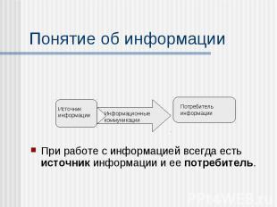 Понятие об информации При работе с информацией всегда есть источник информации и